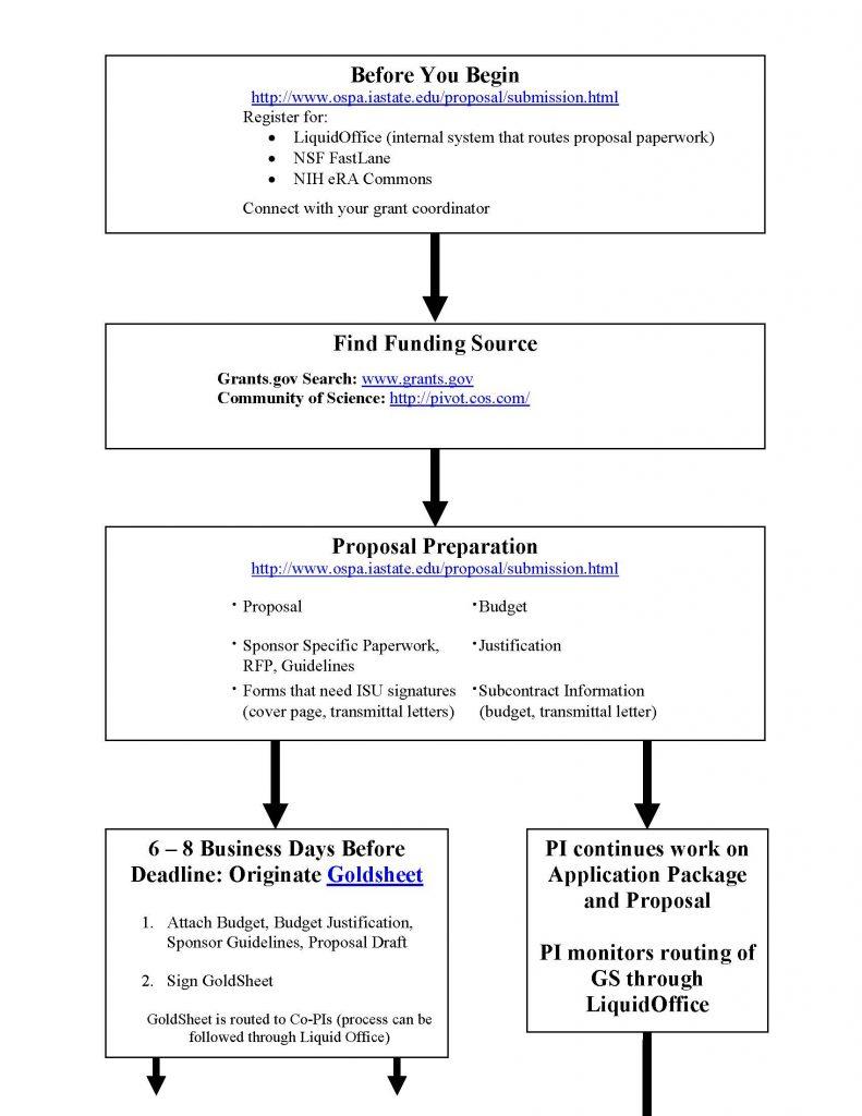 flowchart_Page_1